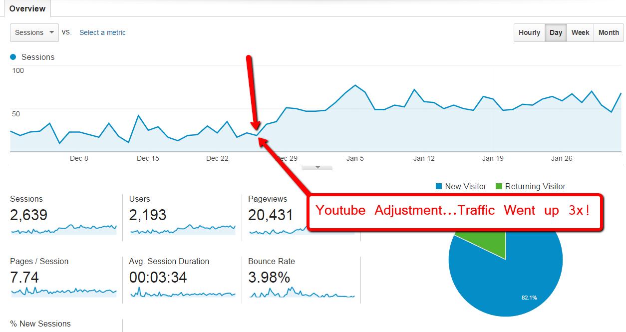 Youtube_tactics